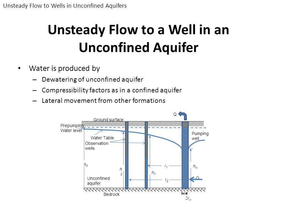 Unsteady Flow to a Well in an Unconfined Aquifer Water is produced by – Dewatering of unconfined aquifer – Compressibility factors as in a confined aq