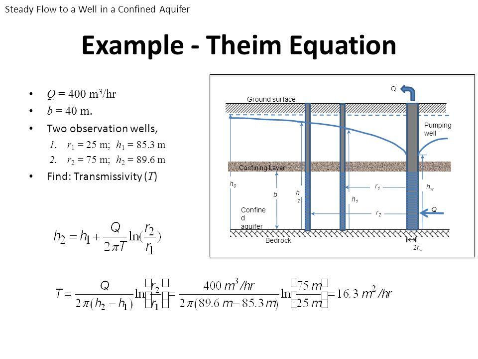Theis Method Match Point W(u) = 1, u = 0.10 s = 1, r 2 /t = 20000 Pump Test Analysis – Theis Method