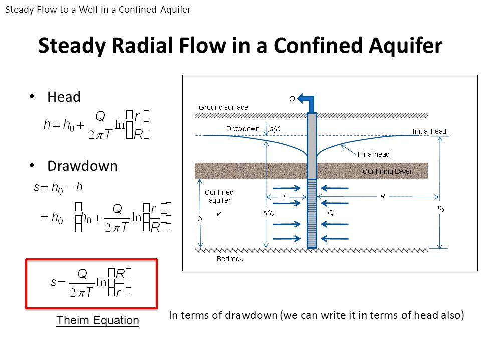 Steady Radial Flow in a Confined Aquifer Head Drawdown Steady Flow to a Well in a Confined Aquifer Theim Equation In terms of drawdown (we can write i