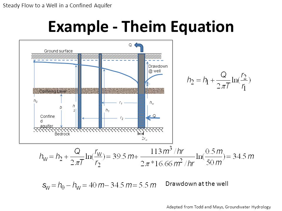 Example - Theis Equation Q = 1500 m 3 /day T = 600 m 2 /day S = 4 x 10 -4 Find: Drawdown 1 km from well after 1 year Ground surface Bedrock Confined aquifer Q Confining Layer b r1r1 h1h1 Q Pumping well Unsteady Flow to a Well in a Confined Aquifer