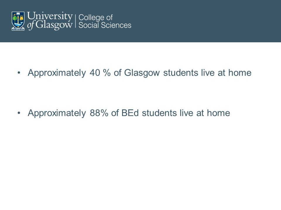 Approximately 40 % of Glasgow students live at home Approximately 88% of BEd students live at home