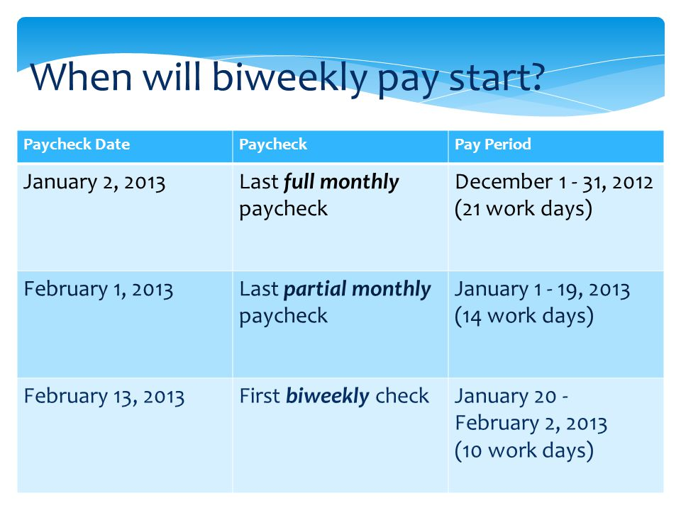 When will biweekly pay start.
