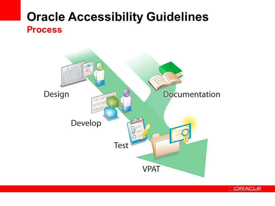 Oracle Accessibility Guidelines Process
