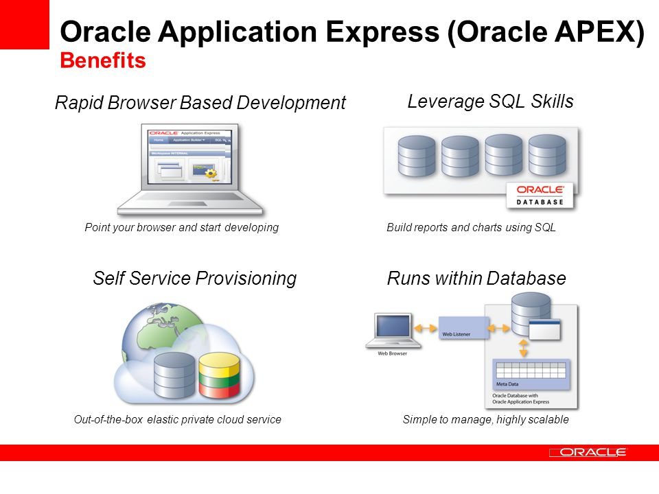 Oracle Application Express (Oracle APEX) Benefits Rapid Browser Based Development Point your browser and start developing Leverage SQL Skills Build reports and charts using SQL Self Service Provisioning Out-of-the-box elastic private cloud service Runs within Database Simple to manage, highly scalable