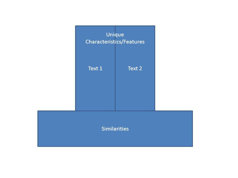 Text 1Text 2 Similarities Unique Characteristics/Features