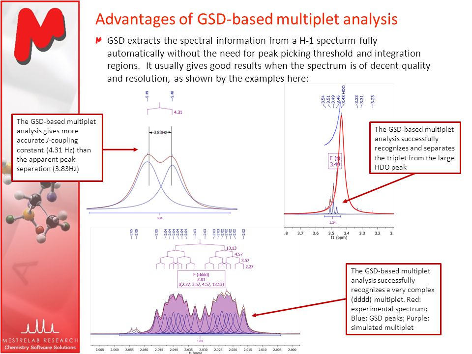 Advantages of GSD-based multiplet analysis GSD extracts the spectral information from a H-1 specturm fully automatically without the need for peak pic