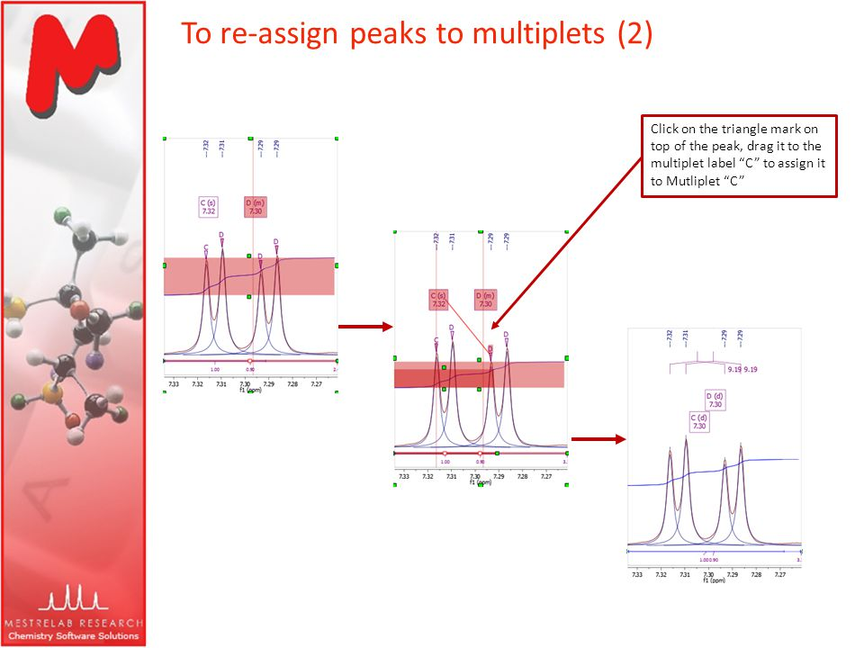 To re-assign peaks to multiplets (2) Click on the triangle mark on top of the peak, drag it to the multiplet label C to assign it to Mutliplet C