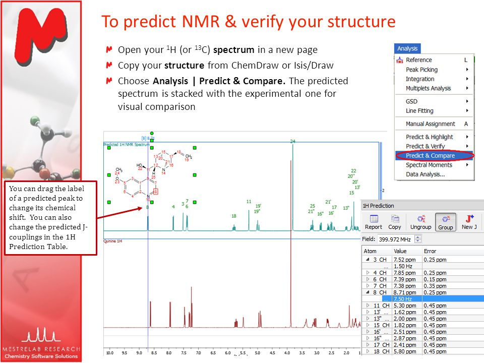 To predict NMR & verify your structure Open your 1 H (or 13 C) spectrum in a new page Copy your structure from ChemDraw or Isis/Draw Choose Analysis |