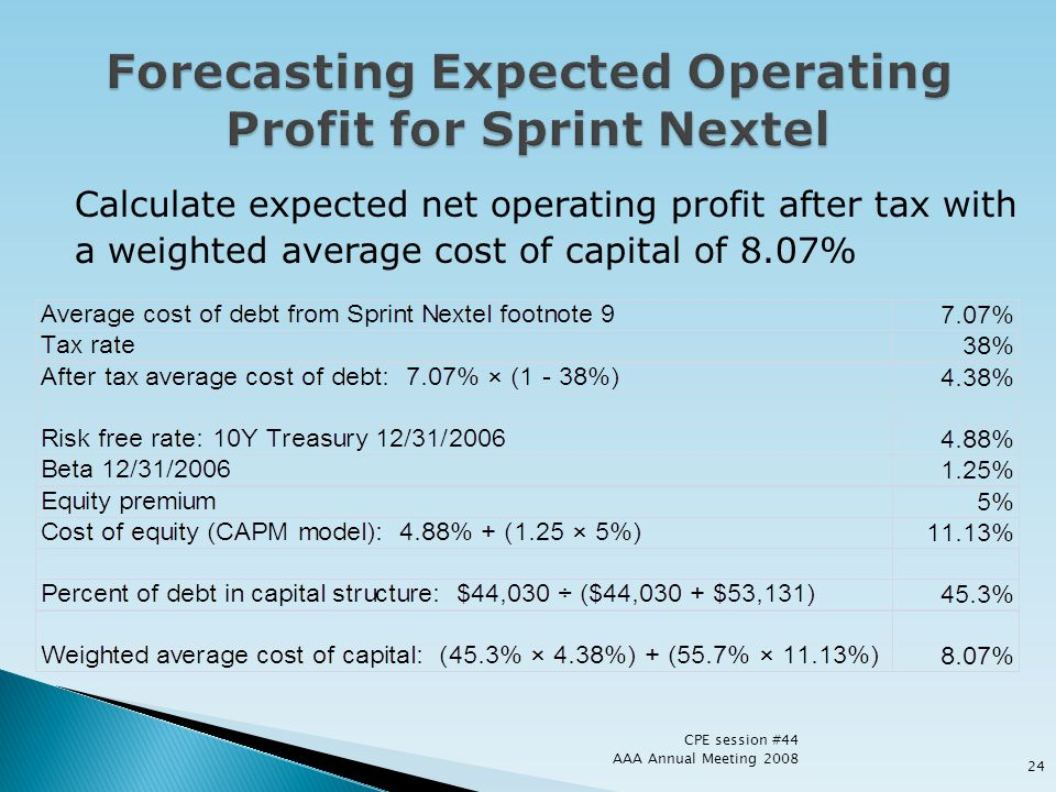 Calculate expected net operating profit after tax with a weighted average cost of capital of 8.07% CPE session #44 AAA Annual Meeting 2008 24