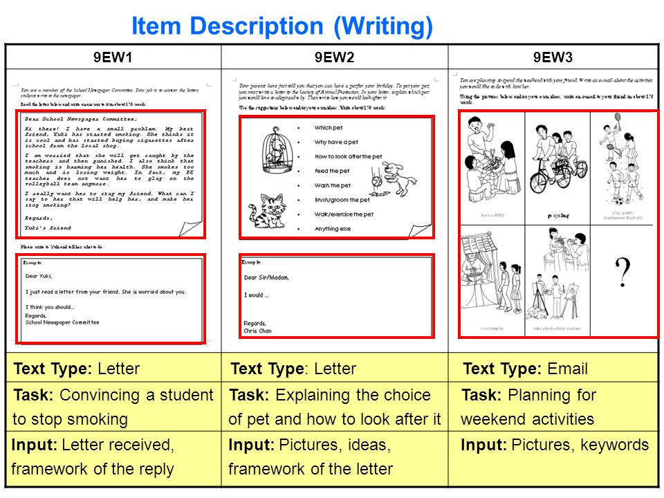 9EW19EW29EW3 Item Description (Writing) Text Type: Letter Input: Letter received, framework of the reply Input: Pictures, keywordsInput: Pictures, ide