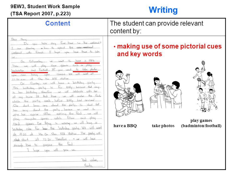 ContentThe student can provide relevant content by: 9EW3, Student Work Sample (TSA Report 2007, p.223) making use of some pictorial cues and key words