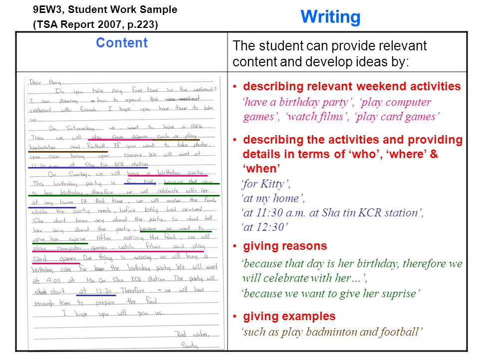Writing Content The student can provide relevant content and develop ideas by: giving reasons describing the activities and providing details in terms
