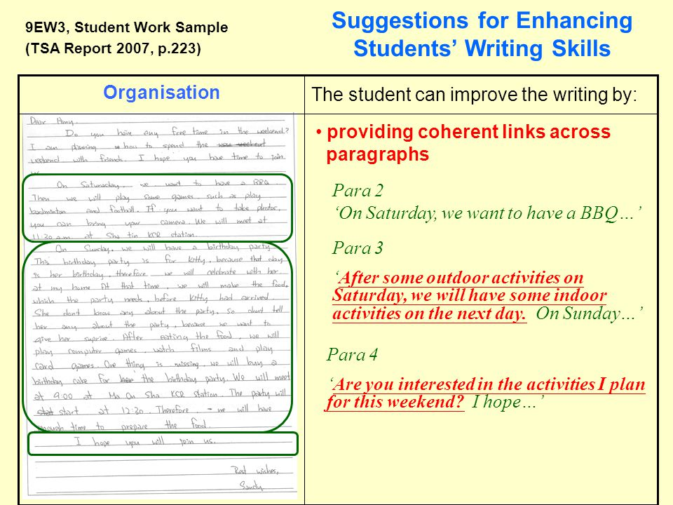 The student can improve the writing by: Organisation Para 2 On Saturday, we want to have a BBQ… providing coherent links across paragraphs 9EW3, Stude