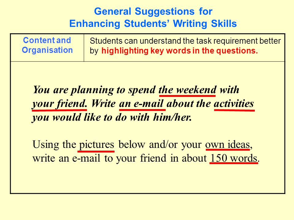 Content and Organisation Students can understand the task requirement better by You are planning to spend the weekend with your friend. Write an e-mai