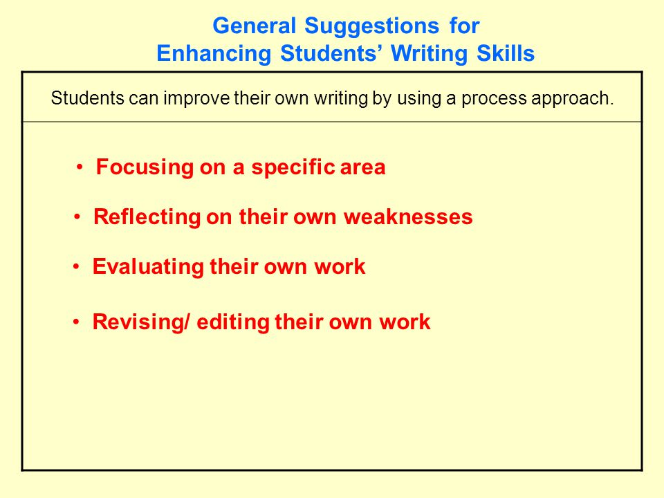 Reflecting on their own weaknesses Students can improve their own writing by using a process approach. Revising/ editing their own work Focusing on a