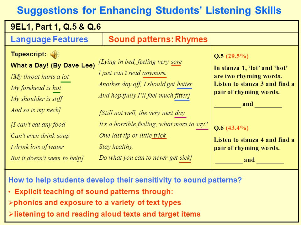 Suggestions for Enhancing Students Listening Skills Sound patterns: Rhymes How to help students develop their sensitivity to sound patterns? Q.5 (29.5
