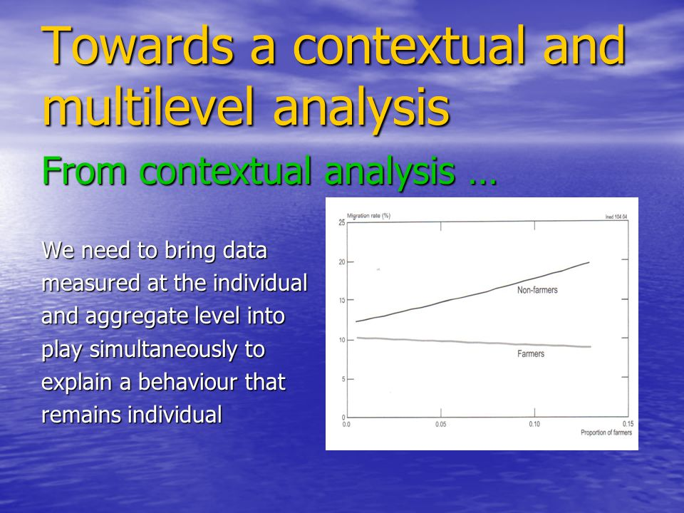 Towards a contextual and multilevel analysis From contextual analysis … We need to bring data measured at the individual and aggregate level into play simultaneously to explain a behaviour that remains individual