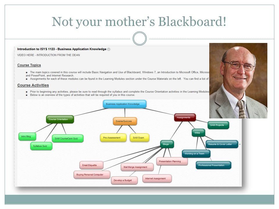 Not your mothers Blackboard!