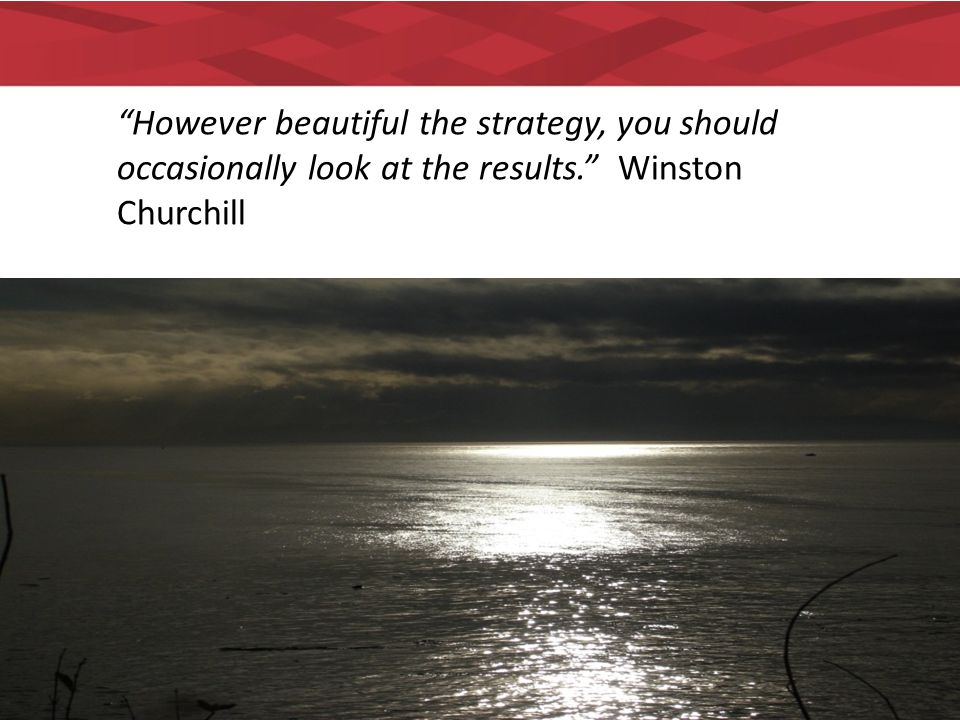 However beautiful the strategy, you should occasionally look at the results. Winston Churchill Trust Company MBS Symposium, October 2013
