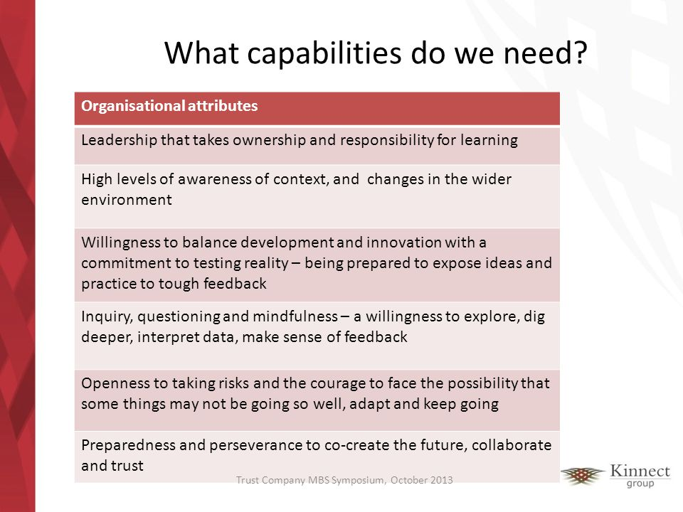 What capabilities do we need? Organisational attributes Leadership that takes ownership and responsibility for learning High levels of awareness of co