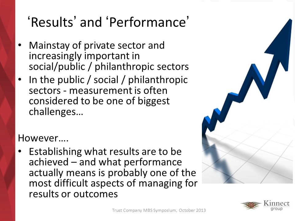 Results and Performance Mainstay of private sector and increasingly important in social/public / philanthropic sectors In the public / social / philan