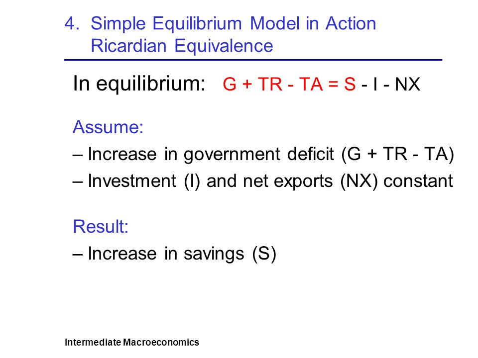 Intermediate Macroeconomics 4. Simple Equilibrium Model in Action Ricardian Equivalence In equilibrium: G + TR - TA = S - I - NX Assume: –Increase in