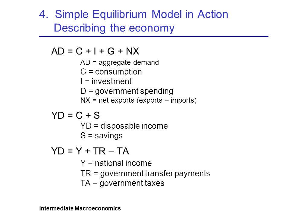 Intermediate Macroeconomics 4.