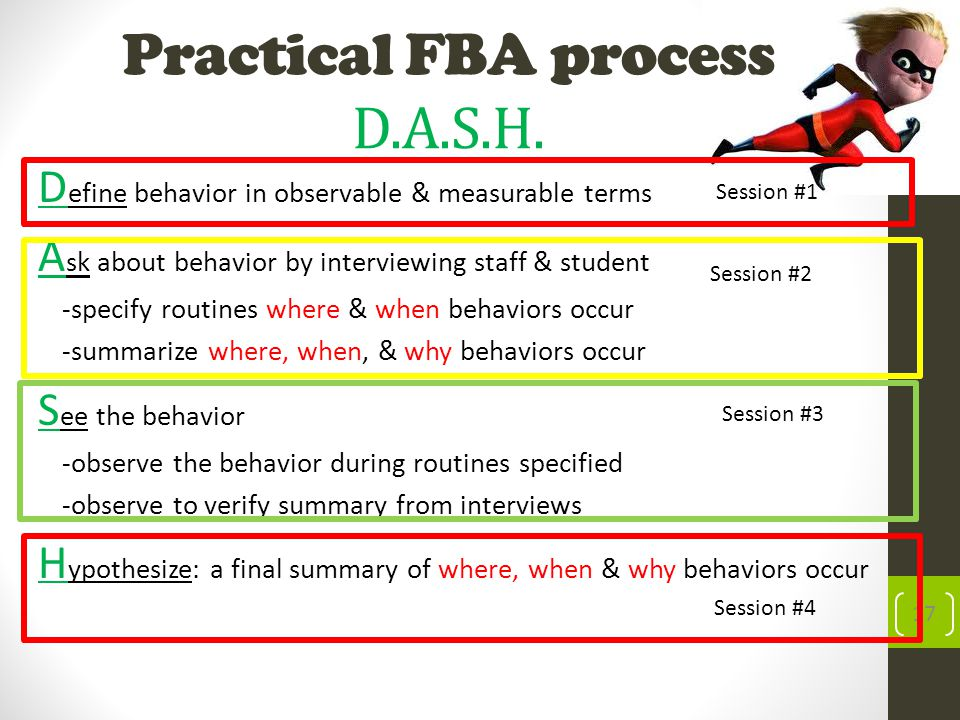 Practical FBA process D.A.S.H. D efine behavior in observable & measurable terms A sk about behavior by interviewing staff & student -specify routines