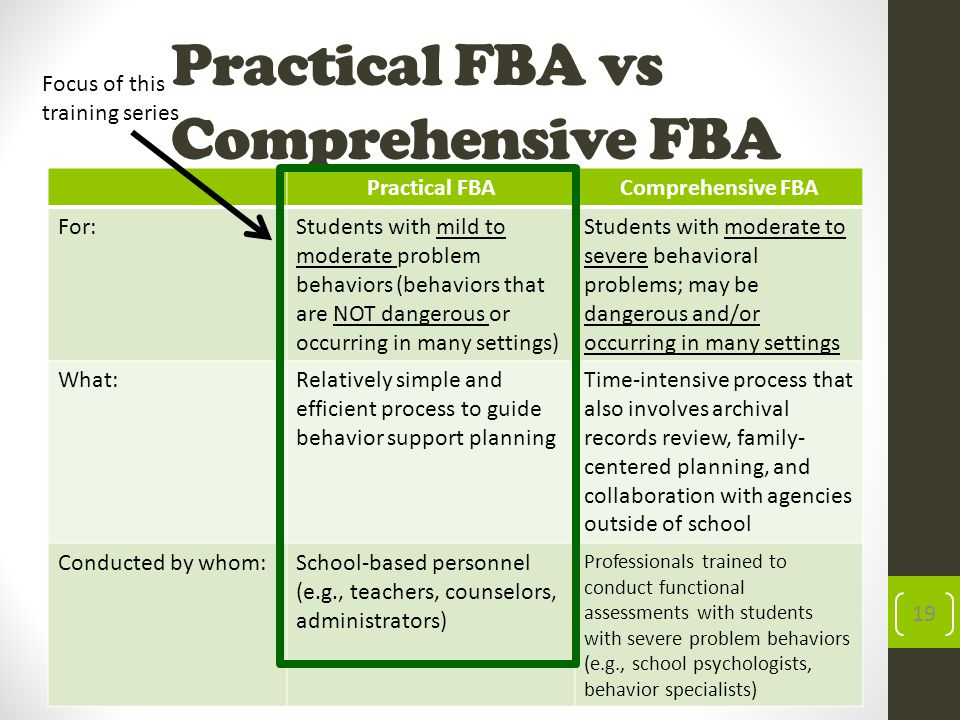 Practical FBA vs Comprehensive FBA Practical FBAComprehensive FBA For:Students with mild to moderate problem behaviors (behaviors that are NOT dangero