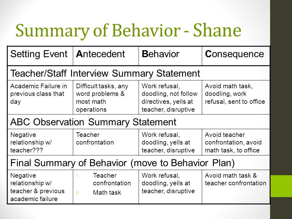 Summary of Behavior - Shane Setting EventAntecedentBehaviorConsequence Teacher/Staff Interview Summary Statement Academic Failure in previous class th