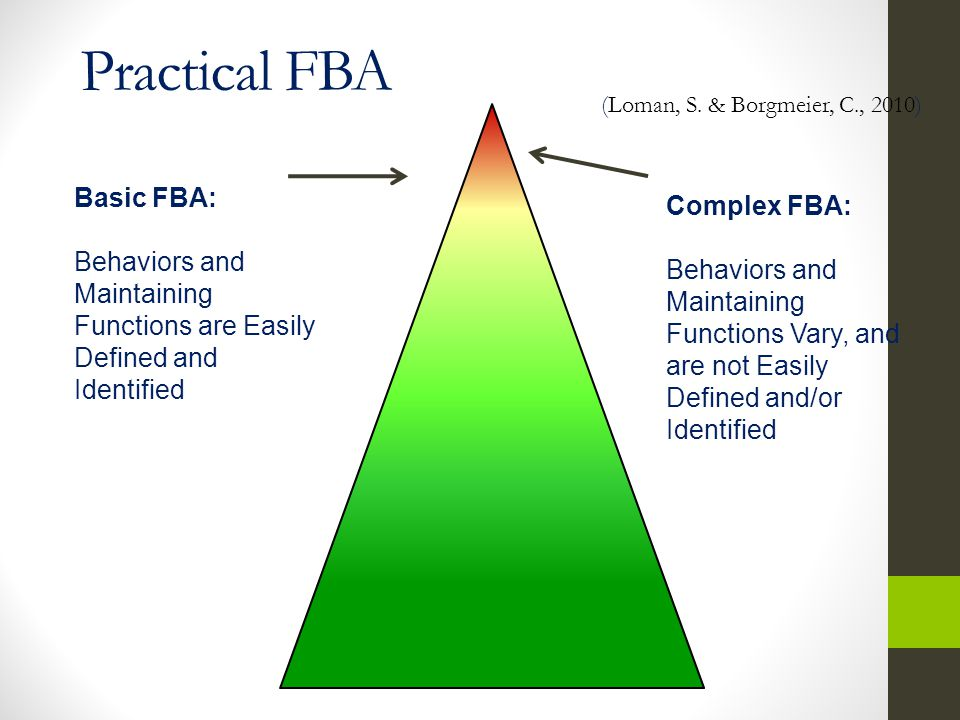 Practical FBA Basic FBA: Behaviors and Maintaining Functions are Easily Defined and Identified Complex FBA: Behaviors and Maintaining Functions Vary,