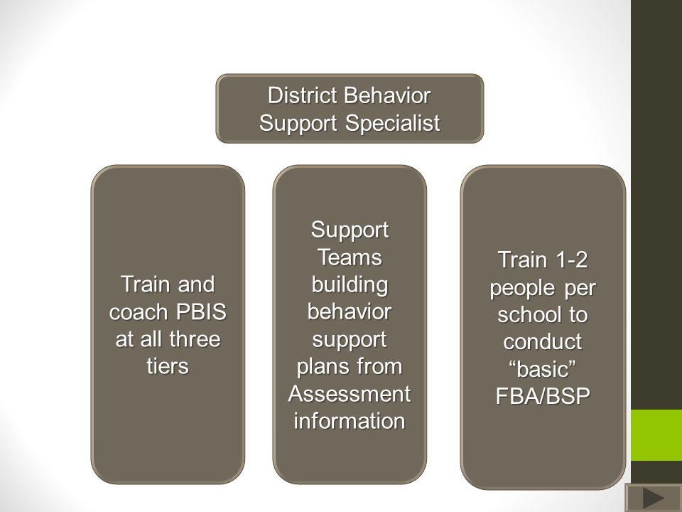 Why the Alternative Behavior.