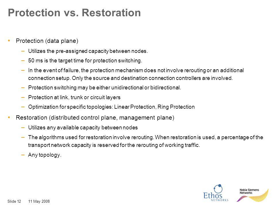 Slide 1211 May 2008 Protection vs.