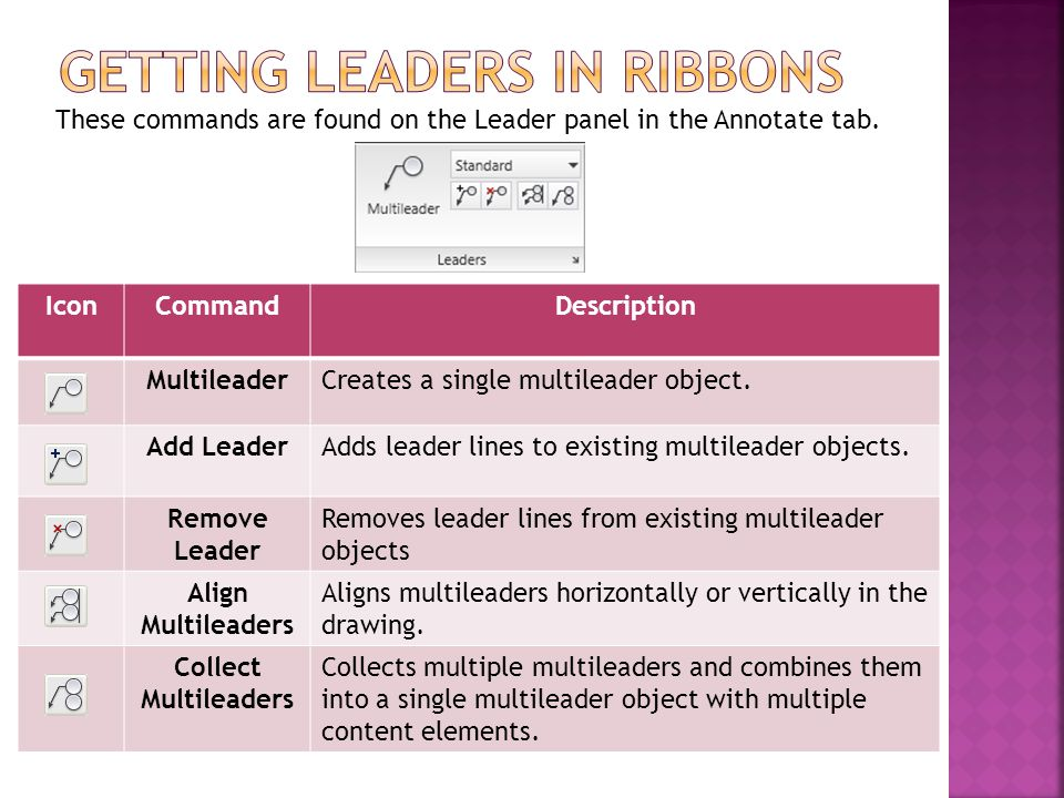 IconCommandDescription MultileaderCreates a single multileader object. Add LeaderAdds leader lines to existing multileader objects. Remove Leader Remo