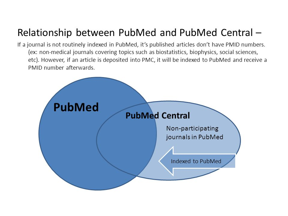 Relationship between PubMed and PubMed Central – If a journal is not routinely indexed in PubMed, its published articles dont have PMID numbers.