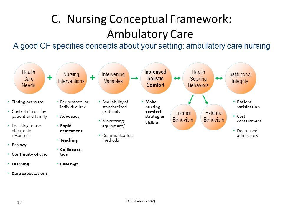 C. Nursing Conceptual Framework: Ambulatory Care 17 ++ Health Care Needs Nursing Interventions Intervening Variables Increased holistic Comfort Health