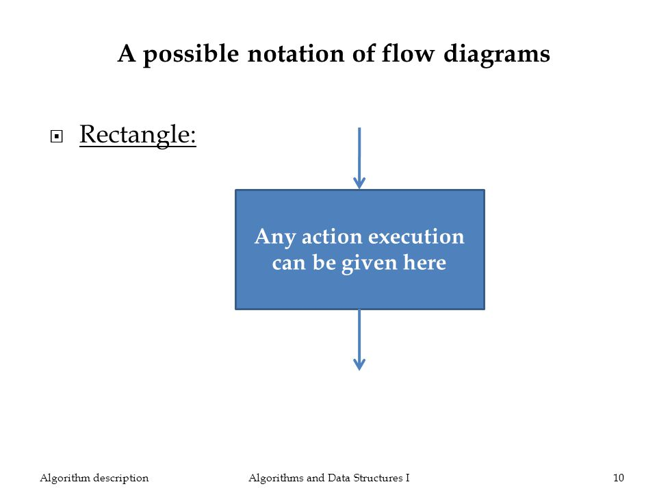 Algorithms and Data Structures I10Algorithm description Any action execution can be given here Rectangle: A possible notation of flow diagrams