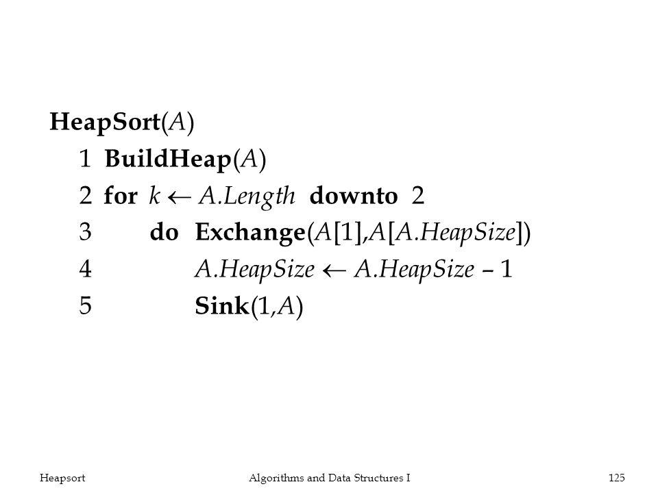HeapSort ( A ) 1 BuildHeap ( A ) 2 for k A.Length downto 2 3 doExchange ( A [1], A [ A.HeapSize ]) 4 A.HeapSize A.HeapSize – 1 5 Sink (1,A ) Algorithm
