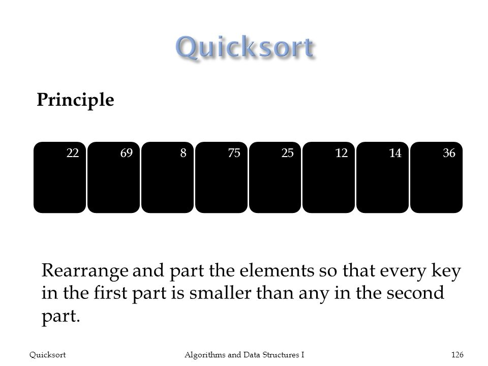 Principle QuicksortAlgorithms and Data Structures I126 692287512142536 Rearrange and part the elements so that every key in the first part is smaller
