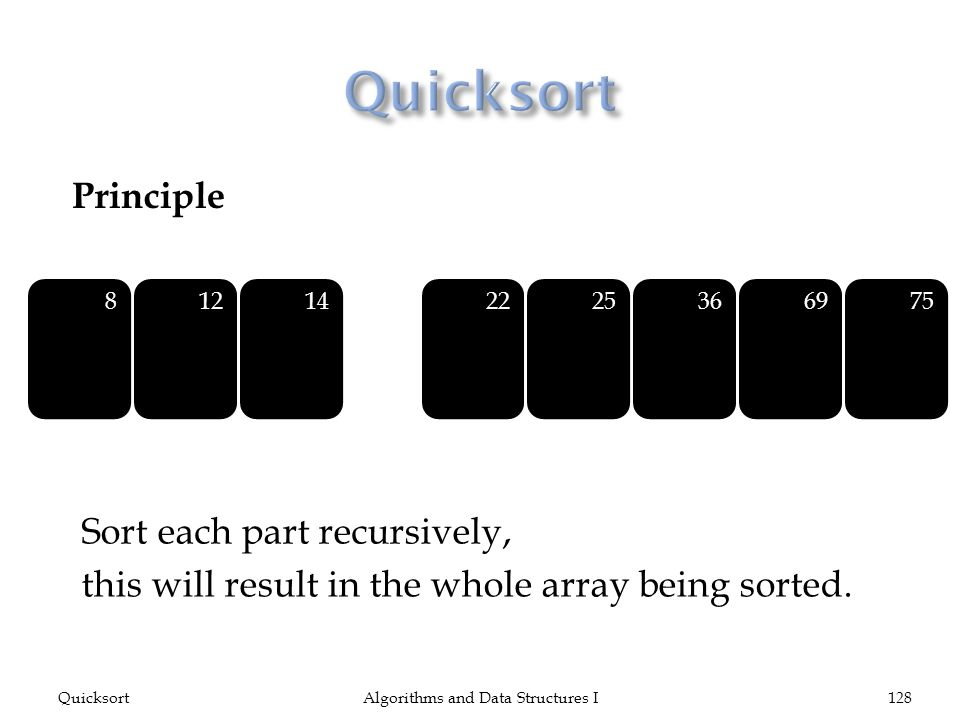 Principle QuicksortAlgorithms and Data Structures I128 121487569222536 Sort each part recursively, 128142236692575 this will result in the whole array being sorted.
