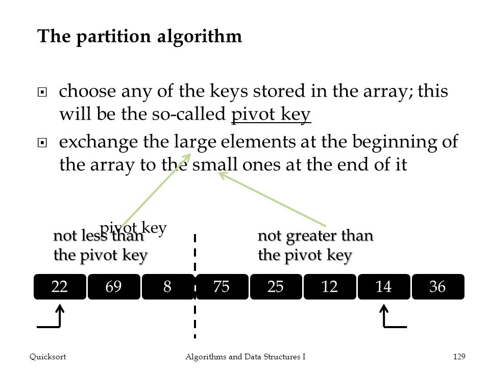 The partition algorithm choose any of the keys stored in the array; this will be the so-called pivot key exchange the large elements at the beginning