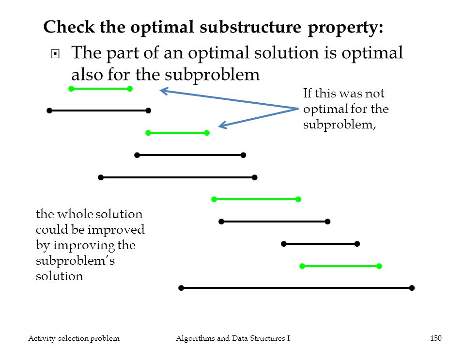Algorithms and Data Structures I150Activity-selection problem Check the optimal substructure property: The part of an optimal solution is optimal also