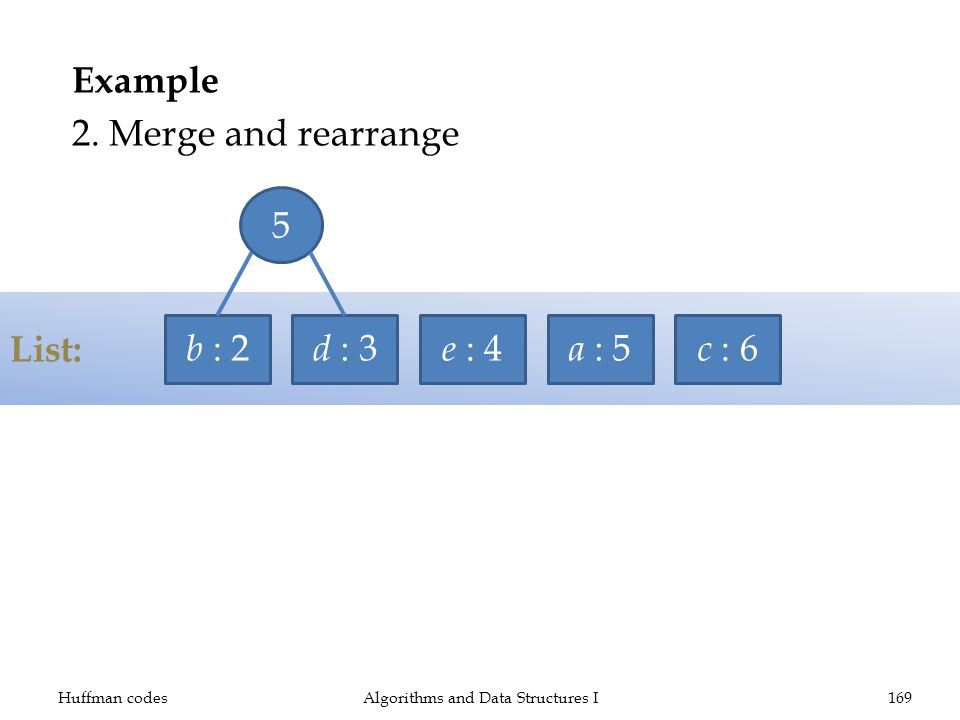 List: Example 2. Merge and rearrange Huffman codesAlgorithms and Data Structures I169 e : 4 a : 5 c : 6 b : 2 d : 3 5