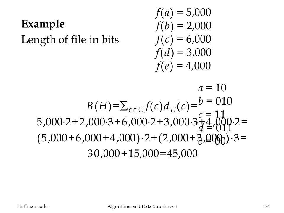 Example Length of file in bits Huffman codesAlgorithms and Data Structures I174 a = 10 b = 010 c = 11 d = 011 e = 00 B ( H )= c C f ( c ) d H ( c )= 5