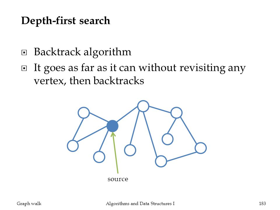 Depth-first search Backtrack algorithm It goes as far as it can without revisiting any vertex, then backtracks Algorithms and Data Structures I183 source Graph walk