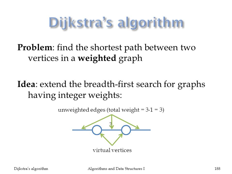 Problem : find the shortest path between two vertices in a weighted graph Idea : extend the breadth-first search for graphs having integer weights: Dijkstras algorithmAlgorithms and Data Structures I188 3 virtual vertices unweighted edges (total weight = 31 = 3)