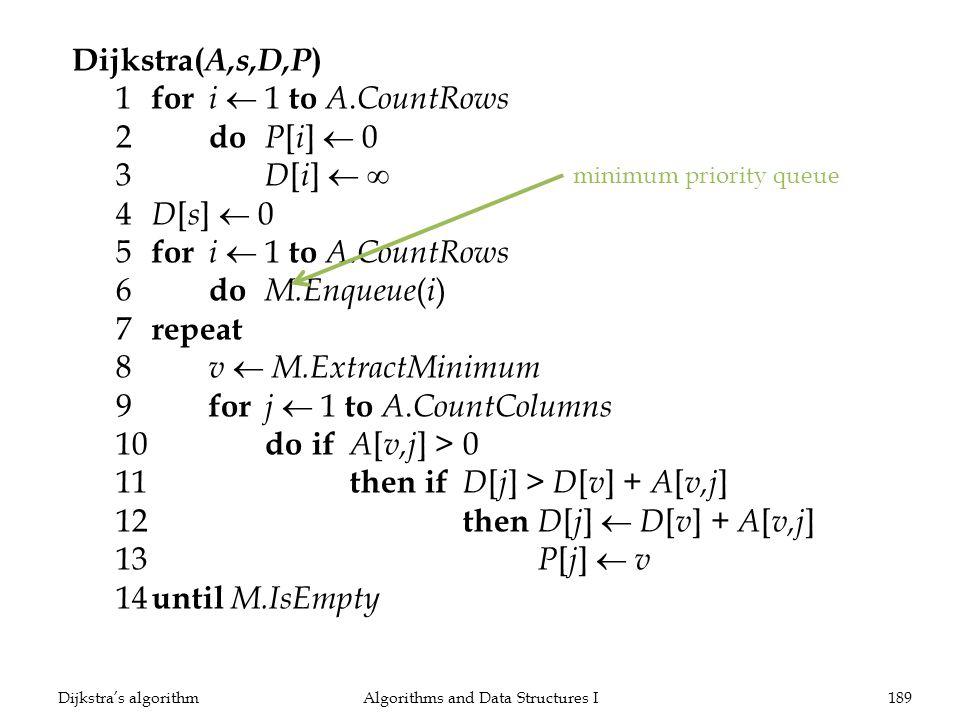 Dijkstra( A,s,D,P ) 1 for i 1 to A. CountRows 2 do P [ i ] 0 3 D [ i ] 4 D [ s ] 0 5 for i 1 to A. CountRows 6 do M.Enqueue ( i ) 7 repeat 8 v M.Extra