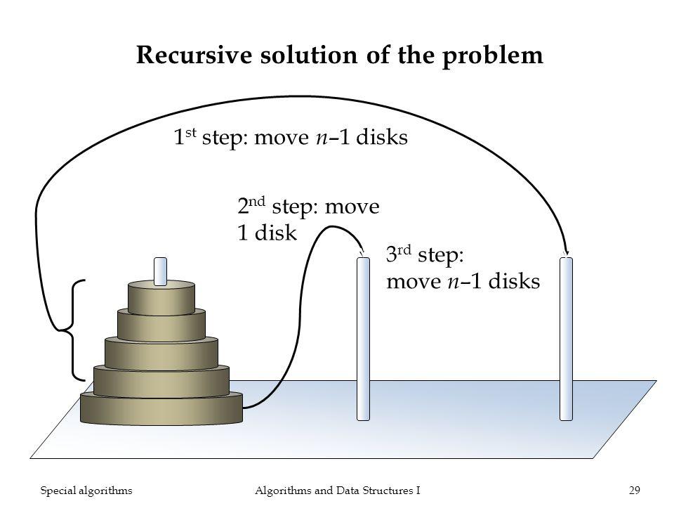 Algorithms and Data Structures I29Special algorithms 1 st step: move n –1 disks 2 nd step: move 1 disk 3 rd step: move n –1 disks Recursive solution o