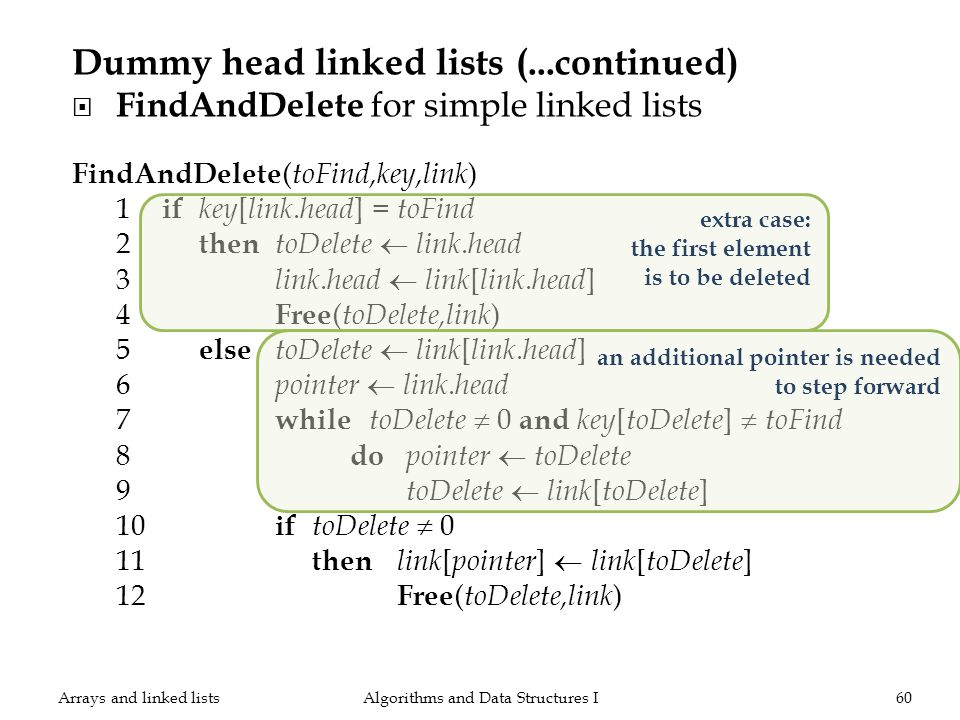 Dummy head linked lists (...continued) FindAndDelete for simple linked lists FindAndDelete ( toFind,key,link ) 1 if key [ link.
