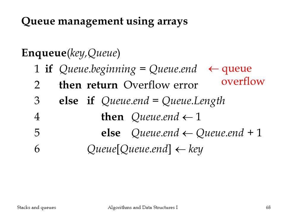 Queue management using arrays Enqueue ( key,Queue ) 1 if Queue. beginning = Queue. end 2 thenreturn Overflow error 3 elseif Queue. end = Queue. Length